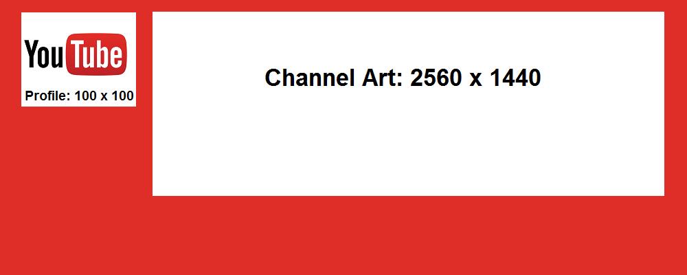 youtube-image-sizes