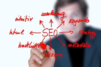 SEO Word Graph Common Misconceptions