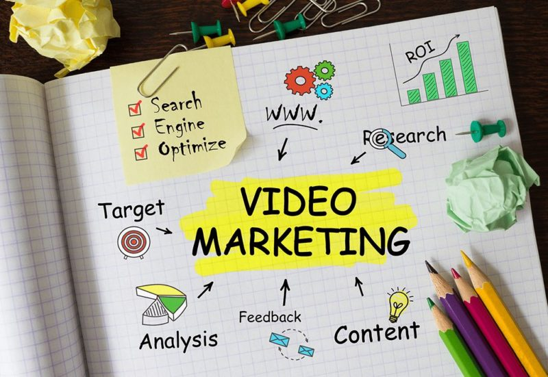 Digital Marketing for Video