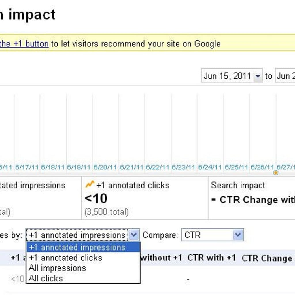 Search Impact Webmaster Tools