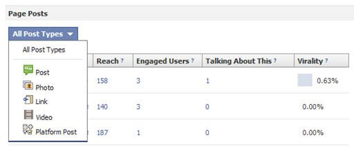 Facebook Page Posts Analytics