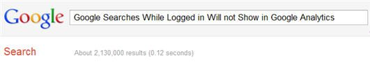 google searches while logged in will not show in google analytics