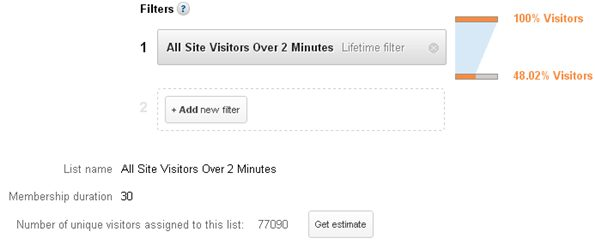 Google Analytics Remarketing List