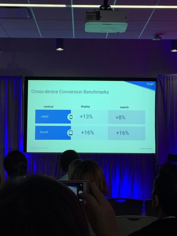 "A slideshow of data from the Google Partners Summit entitled ""Cross-device Conversion Benchmarks."""