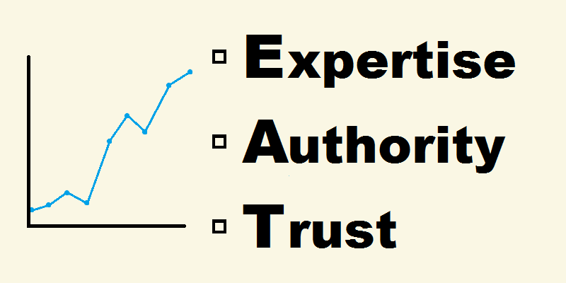 "A line graph on the left spikes upwards, indicating a high level of E-A-T, or ""expertise, authority, and trust."""