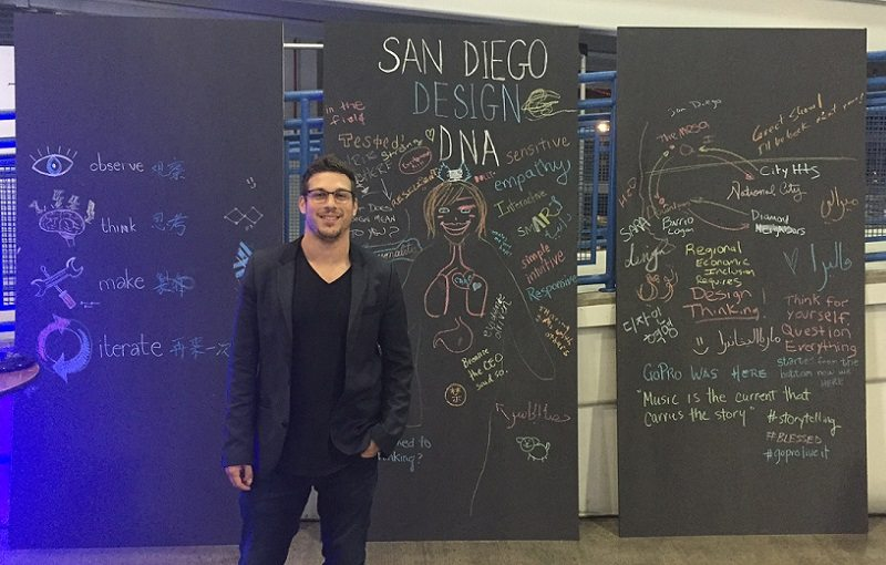 Did you see our VP of Business Development, Sergio, at SDSW last week?