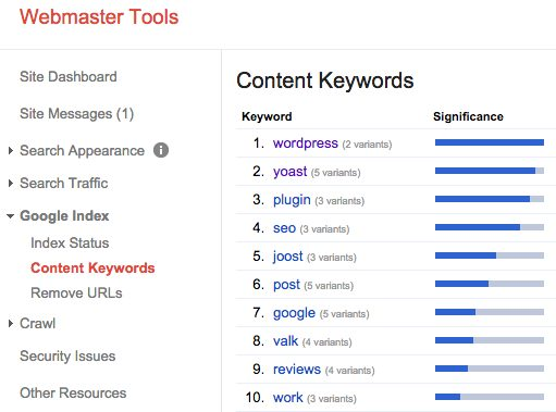 Google's Content Keywords section is no longer part of Search Console.
