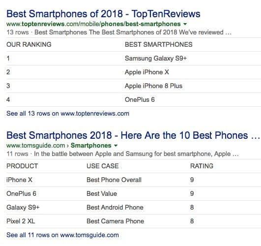 best smartphones review bing vs google results