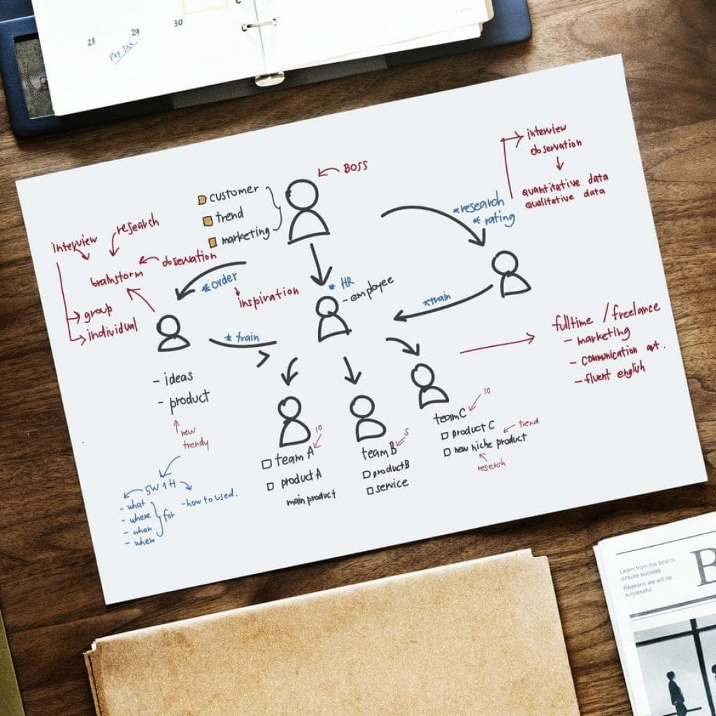 Content Topic Modeling - SEO Inc