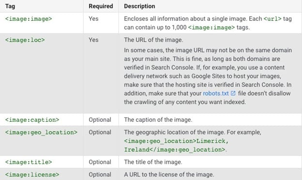 You can give Google additional details about your images